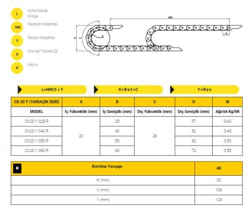 CK20 - Yarı açık seri hareketli kablo kanalı