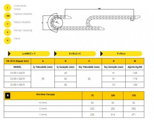 CK35 - Kapalı seri hareketli kablo kanalı
