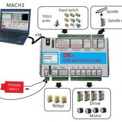 Mach3 Usb Kontrol Kartı – 3 Eksen
