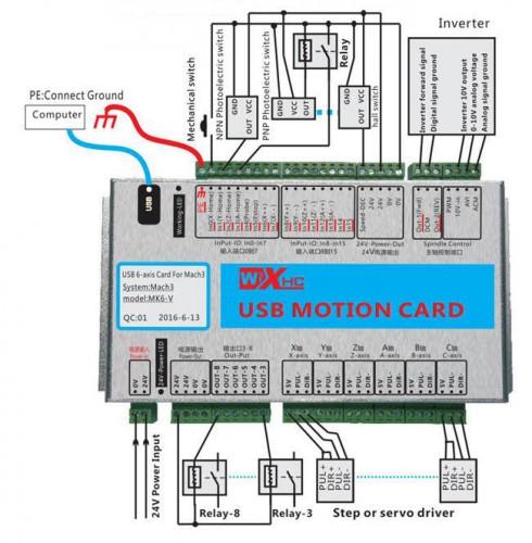 接线图(2)